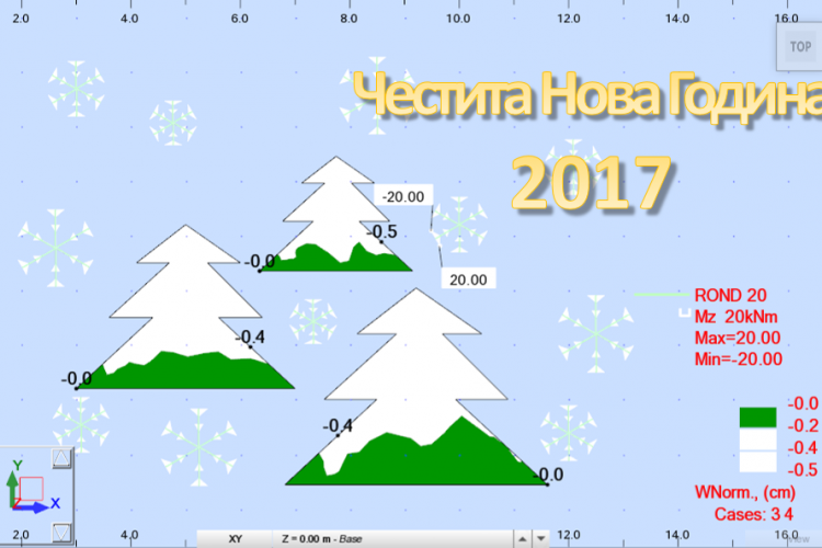 Честита Нова Година 2017