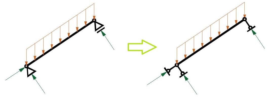 Изчислителен модел на наклонена опора с връзки