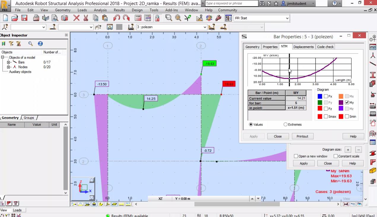 Моделиране на равнинна рамка - резултати