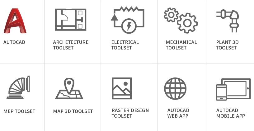 Специализирани инструменти за AutoCAD